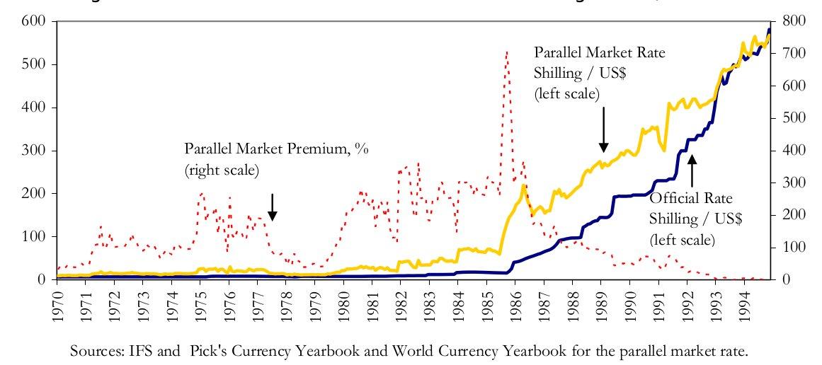 De nominale en parallelle wisselkoers